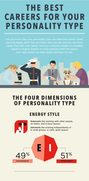 personality-careers_550