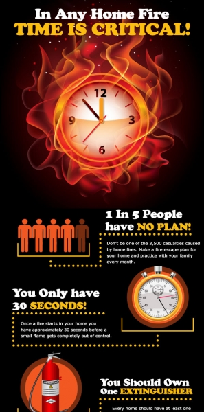 piperfire_safety_infographic
