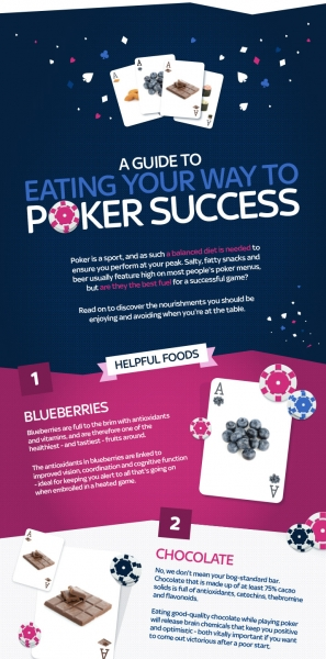 poker-and-food-infographic