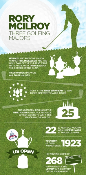 rory-mcilroy-infographic-Final-Edit