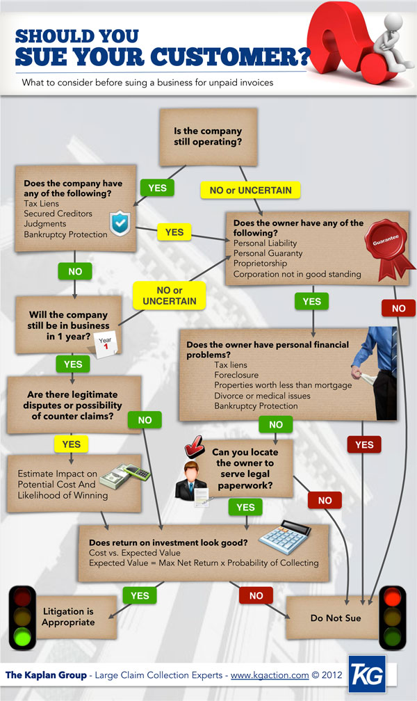 should-you-sue-your-customer-infographic