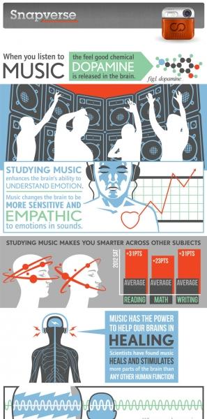 snapverse_infograph