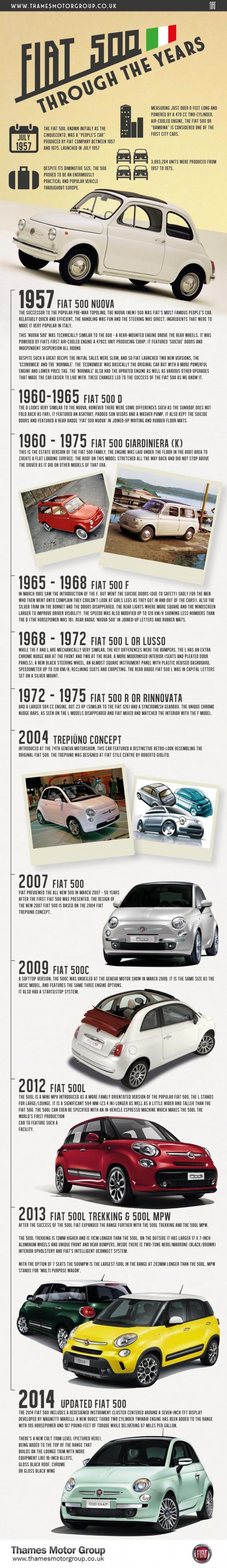 thamesmotorgroup.co_.uk-Fiat-500