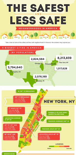 the-safest-and-less-safe-neighborhoods-in-america-infographic-1