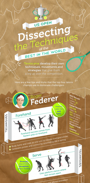ticketcity-tennis-techniques-of-the-best