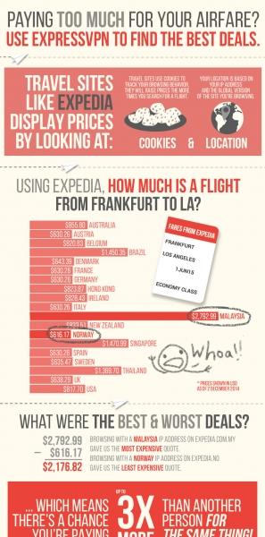 travel-infographic-logo1
