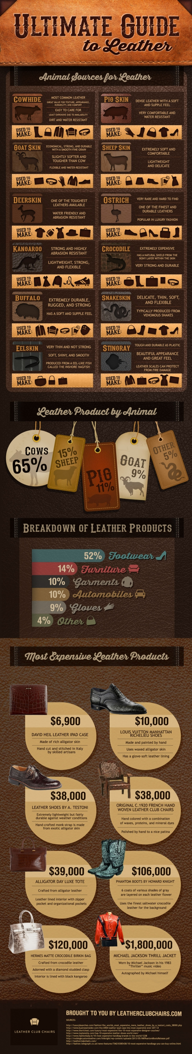 ultimate-guide-to-leather-infographic