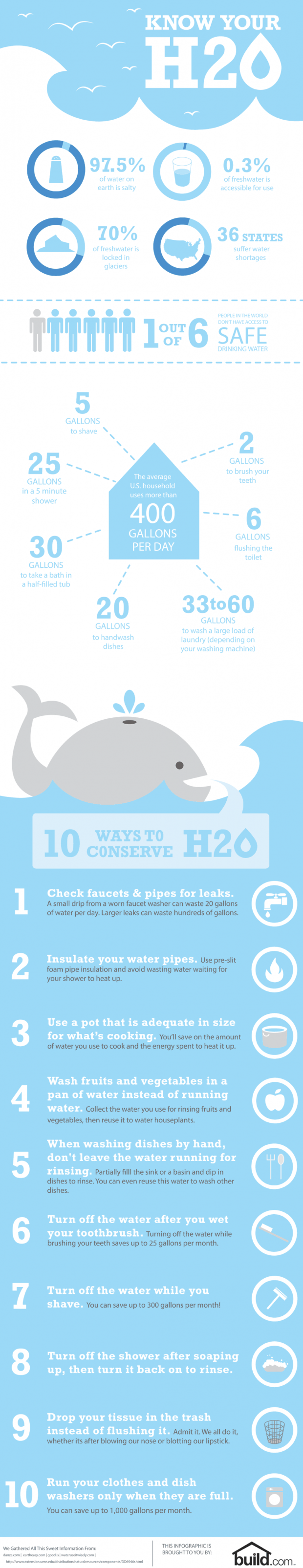 water-saving-tips-infographic1