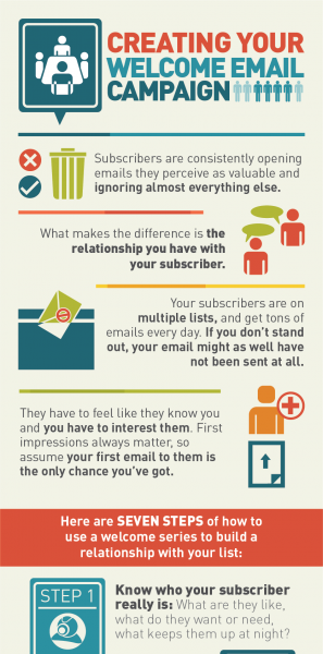 welcome-email-campaign-infographic
