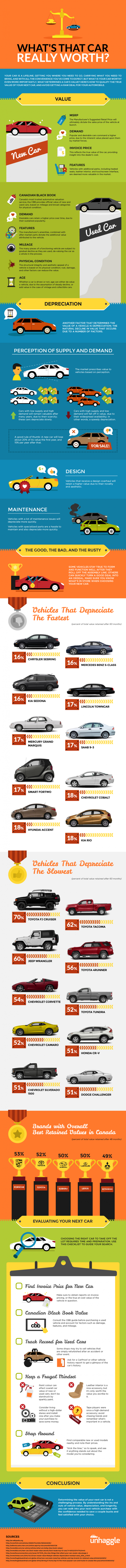 whats-that-car-really-worth-infographic