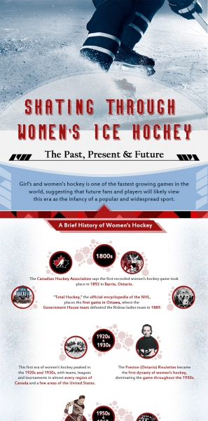 womens-ice-hockey-infographic