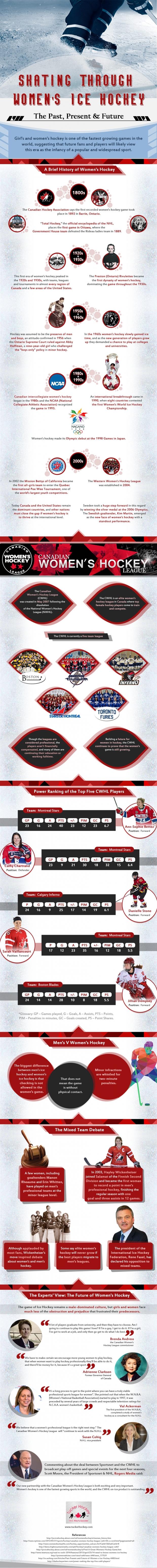womens-ice-hockey-infographic