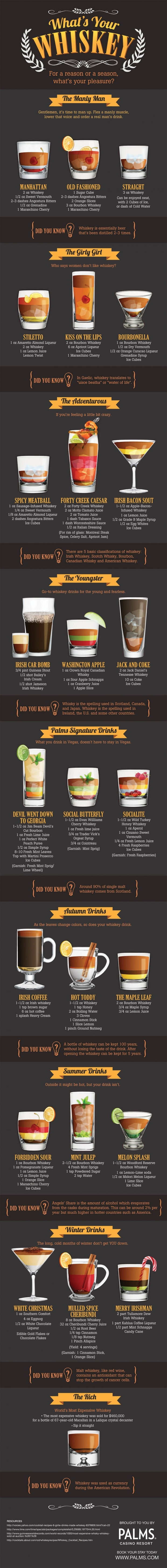 xPalms_Whats_Your_Whiskey_Infographic.jpg.pagespeed.ic_.t8wrQo8gc9