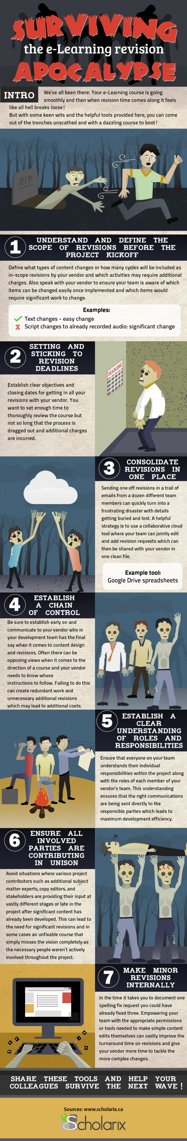 zombie_apocalypse_e-Learning_revisions