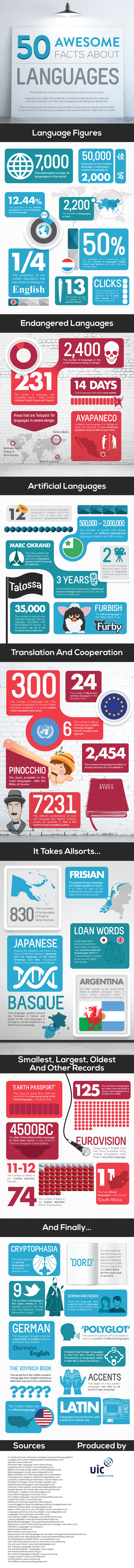 50-awesoem-facts-about-languages-720