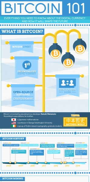 free bitcoin daily bitminer