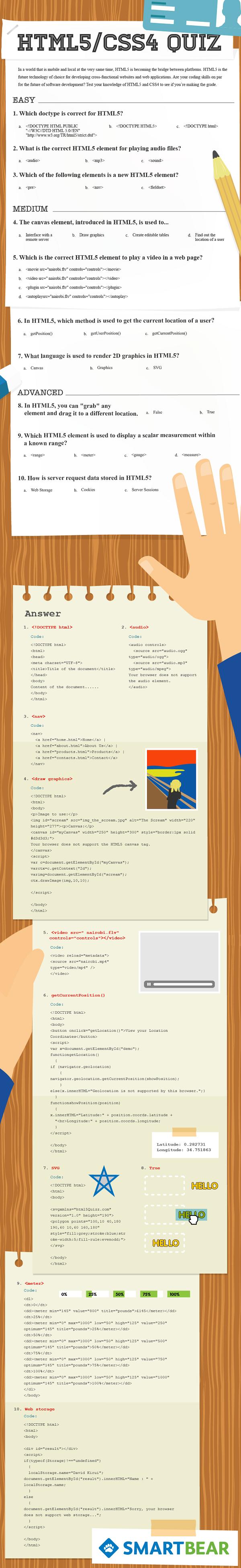 HTML5-CSS4-Quiz-infographic1